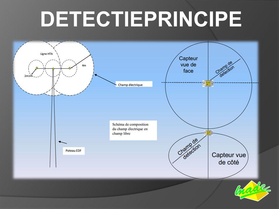 Sensoren: detecteren de hoogspanningskabels in de onmiddellijke nabijheid van de gondel.