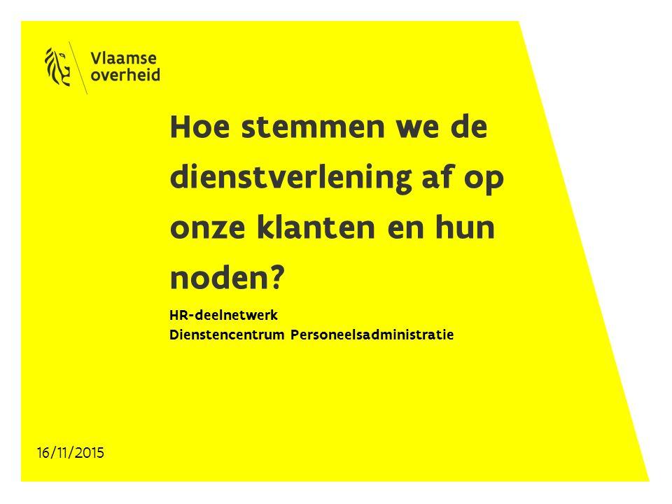 Overleg Leidinggevende team met rol accountmanager Rol van klantenrelatiebeheerder t.a.v.