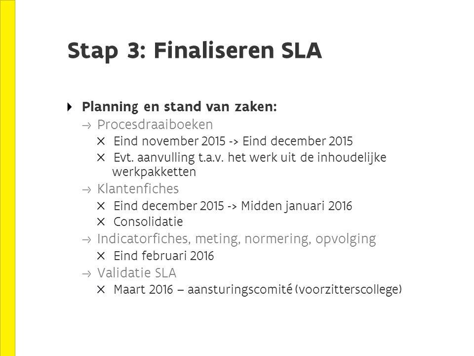 Stap 3: Finaliseren SLA Planning en stand van zaken: Procesdraaiboeken Eind november 2015 -> Eind december 2015 Evt. aanvulling t.a.v. het werk uit de