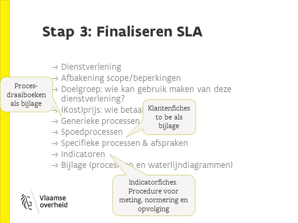 Stap 3: Finaliseren SLA Dienstverlening Afbakening scope/beperkingen Doelgroep: wie kan gebruik maken van deze dienstverlening? (Kost)prijs: wie betaa