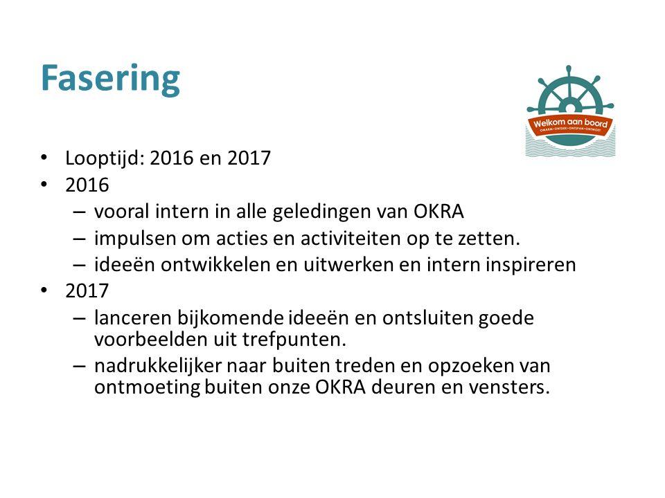 Fasering Looptijd: 2016 en 2017 2016 – vooral intern in alle geledingen van OKRA – impulsen om acties en activiteiten op te zetten. – ideeën ontwikkel