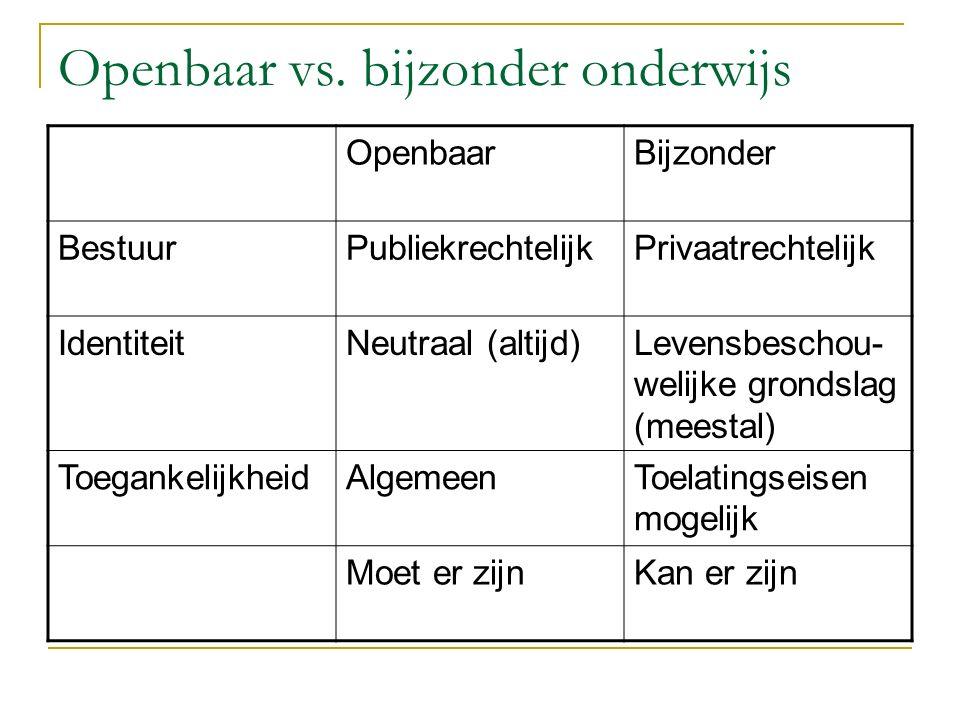 Openbaar vs.