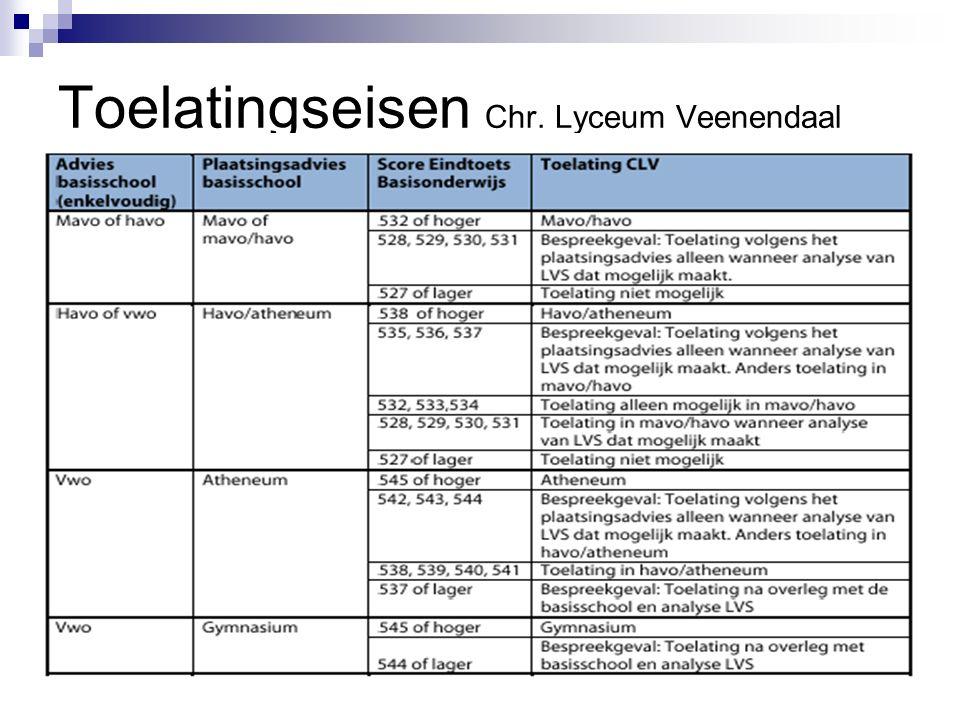 Toelating Rembrandt Niveau-advies PO Plaatsings- advies PO CITO eindscore Plaatsing TL 540 - 550TL/HAVO 525 - 539TL * TLTL/HAVO 528 - 550TL/HAVO 525 - 527TL * HAVOTL/HAVO 528 - 550TL/HAVO 525 - 527 Plaatsing alléén na overleg PO-VO HAVO HAVO/VW O 531 - 550HAVO/VWO 525 - 530TL/HAVO VWO HAVO/VW O 531 - 550HAVO/VWO 525 - 530 Plaatsing alléén na overleg PO-VO