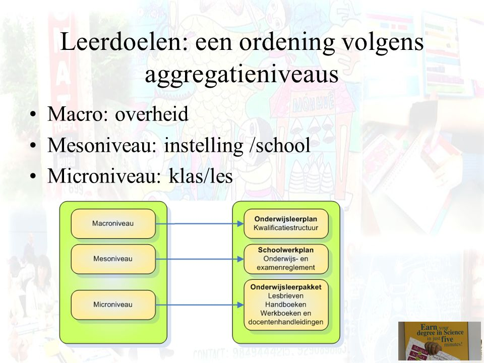 Leerdoelen: een ordening volgens aggregatieniveaus Macro: overheid Mesoniveau: instelling /school Microniveau: klas/les