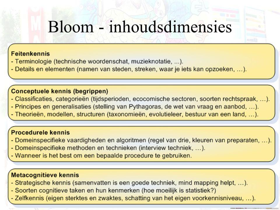 Bloom - inhoudsdimensies