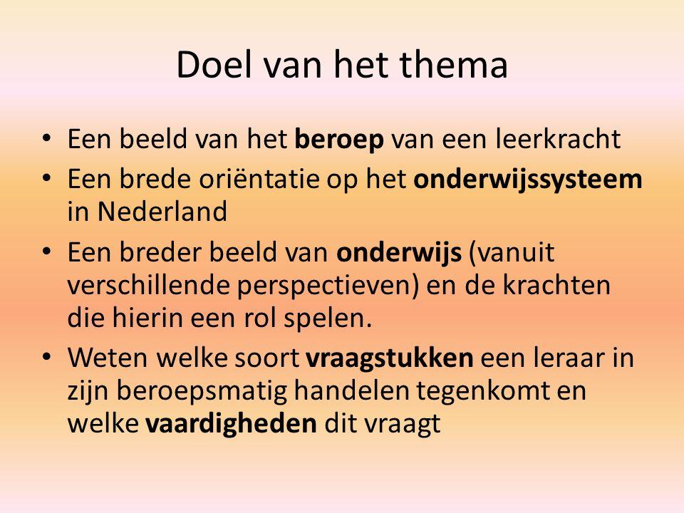 Doel van het thema Een beeld van het beroep van een leerkracht Een brede oriëntatie op het onderwijssysteem in Nederland Een breder beeld van onderwij