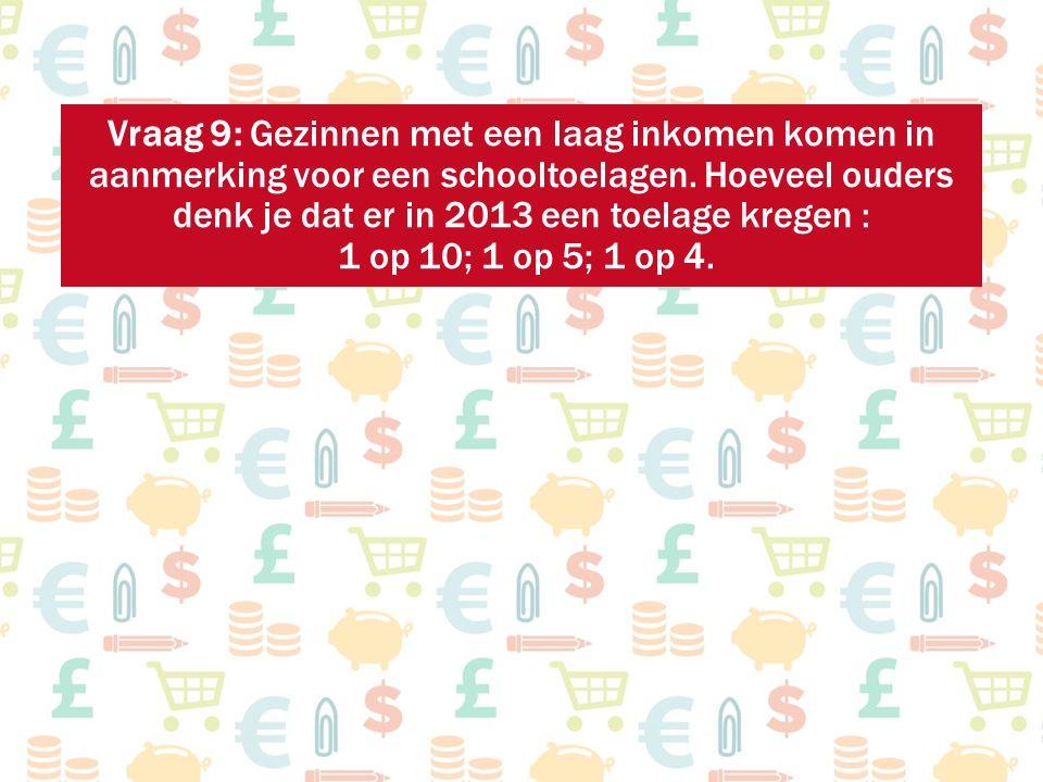 Vraag 9: Gezinnen met een laag inkomen komen in aanmerking voor een schooltoelagen. Hoeveel ouders denk je dat er in 2013 een toelage kregen : 1 op 10