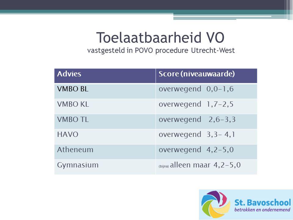 Toelaatbaarheid VO vastgesteld in POVO procedure Utrecht-West AdviesScore (niveauwaarde) VMBO BLoverwegend 0,0-1,6 VMBO KLoverwegend 1,7-2,5 VMBO TLoverwegend 2,6-3,3 HAVOoverwegend 3,3- 4,1 Atheneumoverwegend 4,2-5,0 Gymnasium (bijna) alleen maar 4,2-5,0