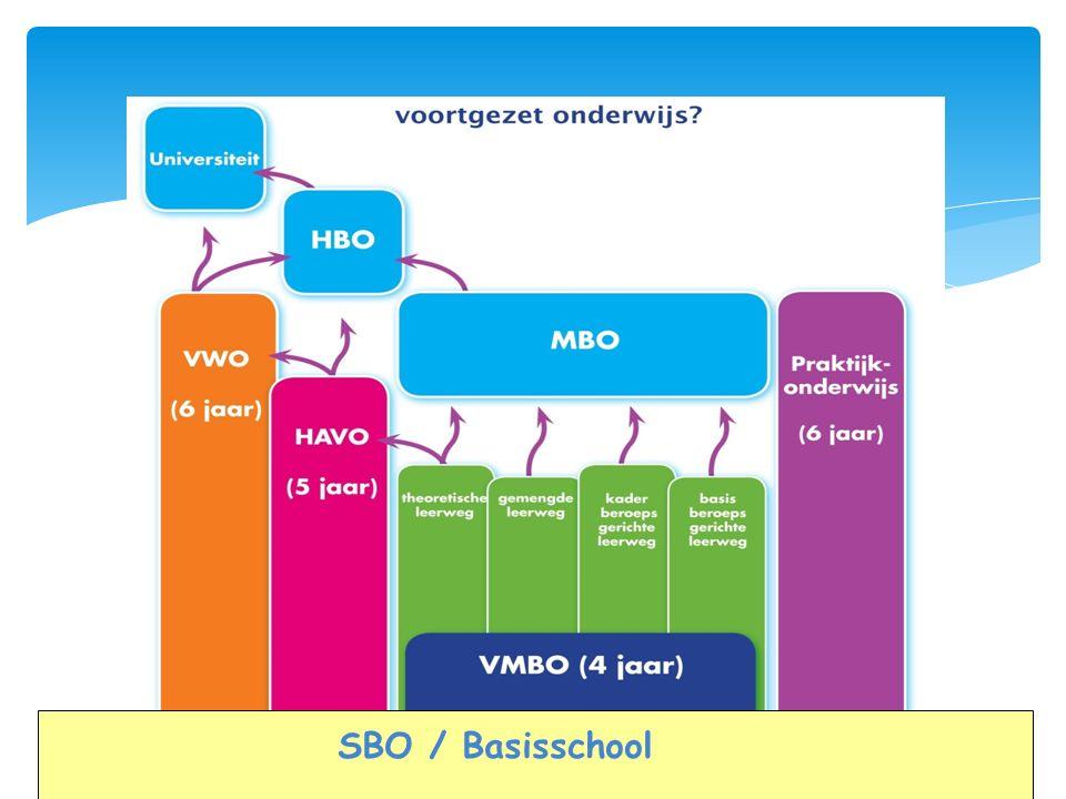 SBO / Basisschool