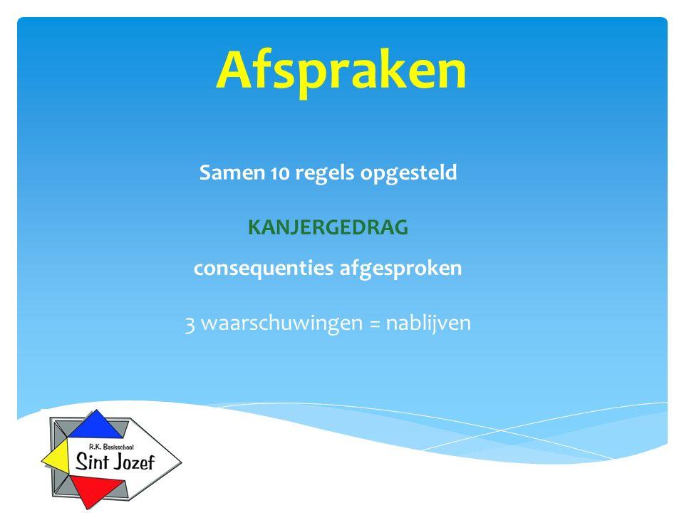Afspraken Samen 10 regels opgesteld KANJERGEDRAG consequenties afgesproken 3 waarschuwingen = nablijven
