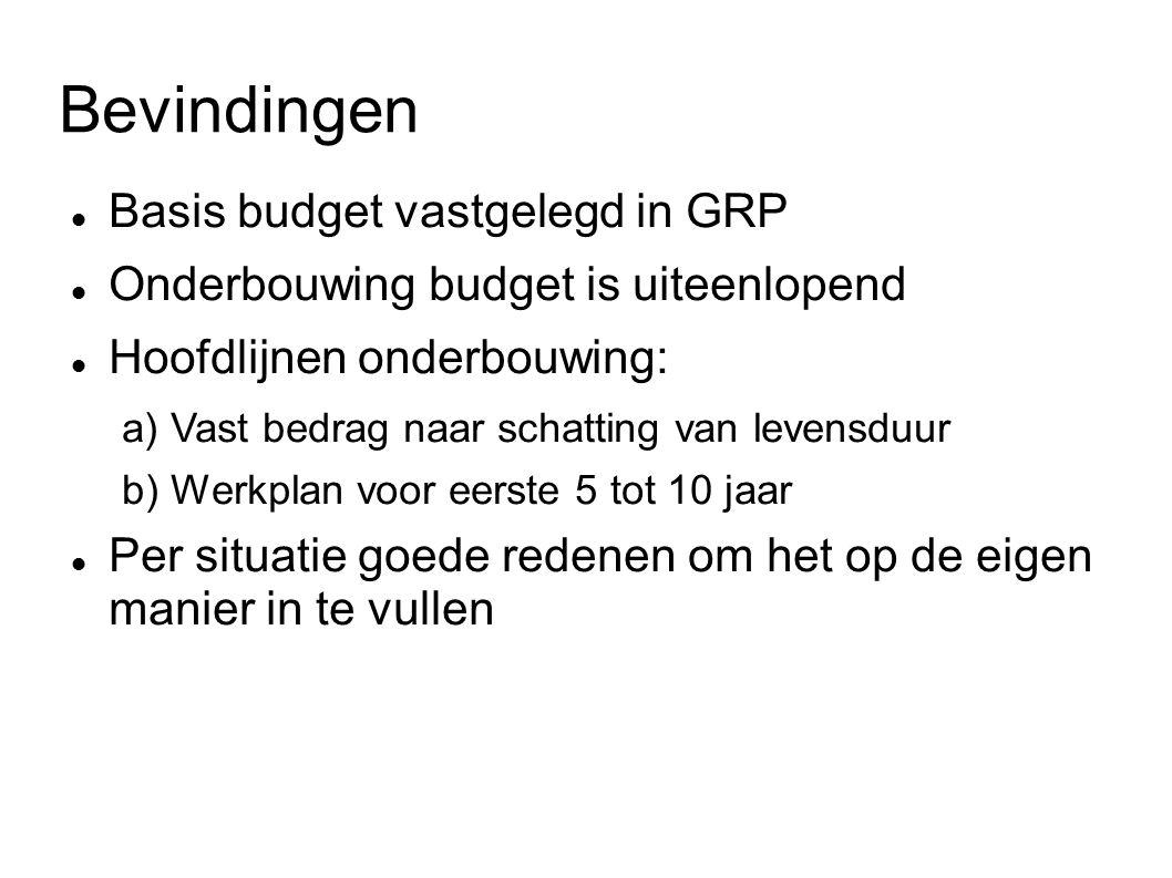 Bevindingen Basis budget vastgelegd in GRP Onderbouwing budget is uiteenlopend Hoofdlijnen onderbouwing: a) Vast bedrag naar schatting van levensduur