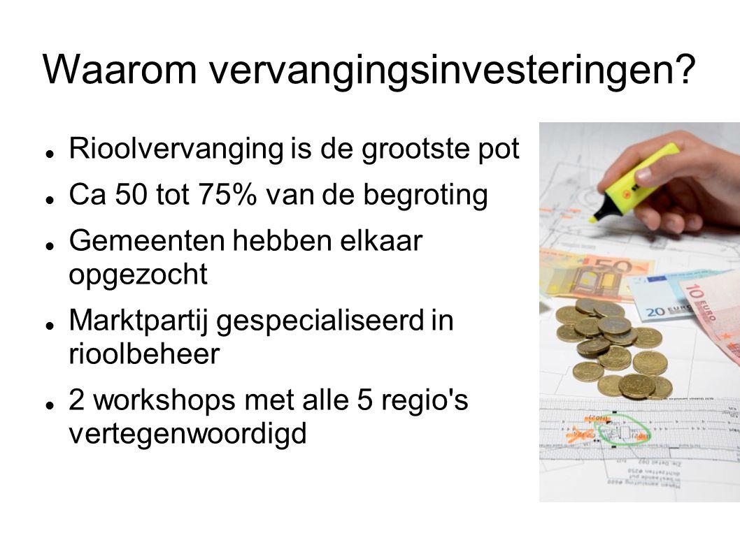 Waarom vervangingsinvesteringen? Rioolvervanging is de grootste pot Ca 50 tot 75% van de begroting Gemeenten hebben elkaar opgezocht Marktpartij gespe