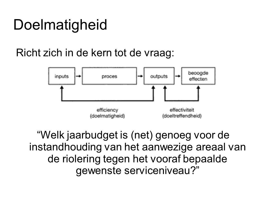 Doelmatigheid Richt zich in de kern tot de vraag: Welk jaarbudget is (net) genoeg voor de instandhouding van het aanwezige areaal van de riolering tegen het vooraf bepaalde gewenste serviceniveau