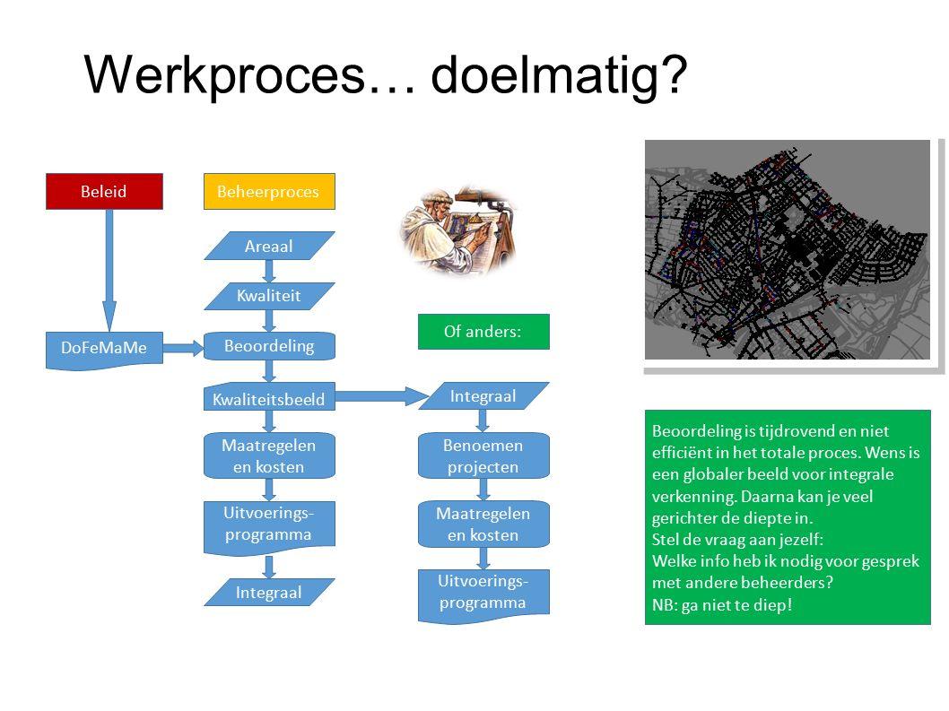 Beheerproces Areaal Kwaliteit Beleid DoFeMaMe Beoordeling Kwaliteitsbeeld Integraal Maatregelen en kosten Uitvoerings- programma Benoemen projecten Integraal Maatregelen en kosten Uitvoerings- programma Of anders: Beoordeling is tijdrovend en niet efficiënt in het totale proces.