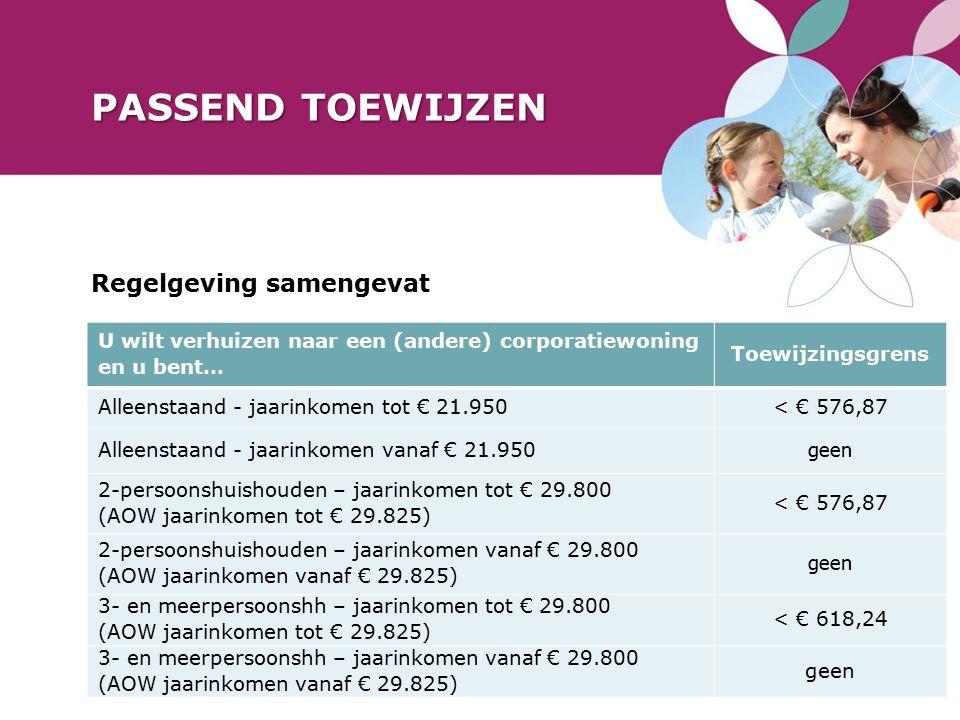 PASSEND TOEWIJZEN U wilt verhuizen naar een (andere) corporatiewoning en u bent… Toewijzingsgrens Alleenstaand - jaarinkomen tot € 21.950< € 576,87 Alleenstaand - jaarinkomen vanaf € 21.950 geen 2-persoonshuishouden – jaarinkomen tot € 29.800 (AOW jaarinkomen tot € 29.825) < € 576,87 2-persoonshuishouden – jaarinkomen vanaf € 29.800 (AOW jaarinkomen vanaf € 29.825) geen 3- en meerpersoonshh – jaarinkomen tot € 29.800 (AOW jaarinkomen tot € 29.825) < € 618,24 3- en meerpersoonshh – jaarinkomen vanaf € 29.800 (AOW jaarinkomen vanaf € 29.825) geen Regelgeving samengevat