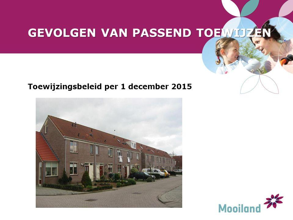 GEVOLGEN VAN PASSEND TOEWIJZEN Toewijzingsbeleid per 1 december 2015