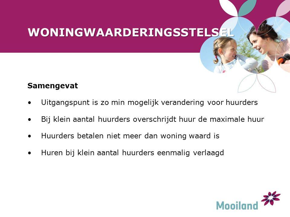 GEVOLGEN VAN PASSEND TOEWIJZEN Toewijzingen in Noordoost-Brabant/Gennep op dit moment t/m €576,87 €576,88 t/m €618,24 vanaf €618,25 Primaire doelgroep (tot €21.950 / €29.800) Secundaire doelgroep (€21.950 / €29.800 tot €34.911)