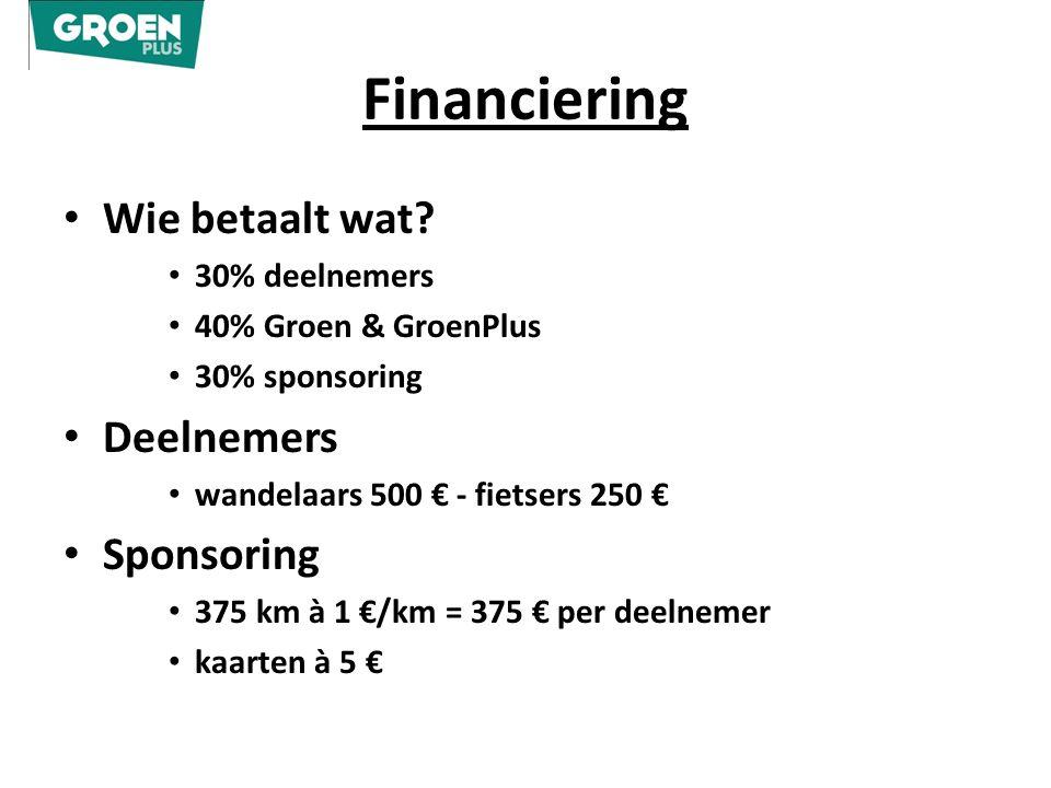Financiering Wie betaalt wat? 30% deelnemers 40% Groen & GroenPlus 30% sponsoring Deelnemers wandelaars 500 € - fietsers 250 € Sponsoring 375 km à 1 €