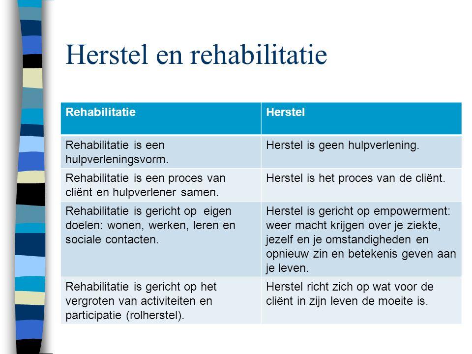Herstel en rehabilitatie RehabilitatieHerstel Rehabilitatie is een hulpverleningsvorm.