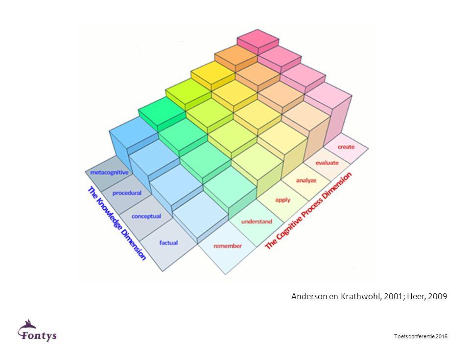 Toetsconferentie 2015 Anderson en Krathwohl, 2001; Heer, 2009