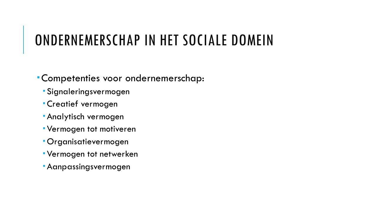 ONDERNEMERSCHAP IN HET SOCIALE DOMEIN  Leerpakket Wmo competenties Movisie:  https://www.movisie.nl/tools/leerpakket-wmo-competenties https://www.movisie.nl/tools/leerpakket-wmo-competenties  Introductiefilmpje: https://www.youtube.com/watch?v=Wp_tY9ihanI&list=PLt_gW1LBj_4MXKmUtjlb- Da7Qf6hlLz23 https://www.youtube.com/watch?v=Wp_tY9ihanI&list=PLt_gW1LBj_4MXKmUtjlb- Da7Qf6hlLz23  Twee competenties uitgelicht:  3.