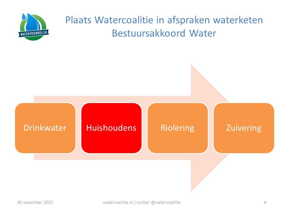 Plaats Watercoalitie in afspraken waterketen Bestuursakkoord Water DrinkwaterHuishoudensRioleringZuivering 4watercoalitie.nl | twitter @watercoalitie30 november 2015