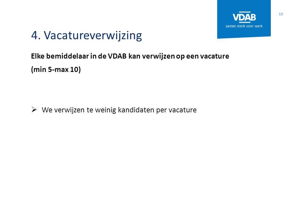 4. Vacatureverwijzing 10 Elke bemiddelaar in de VDAB kan verwijzen op een vacature (min 5-max 10)  We verwijzen te weinig kandidaten per vacature
