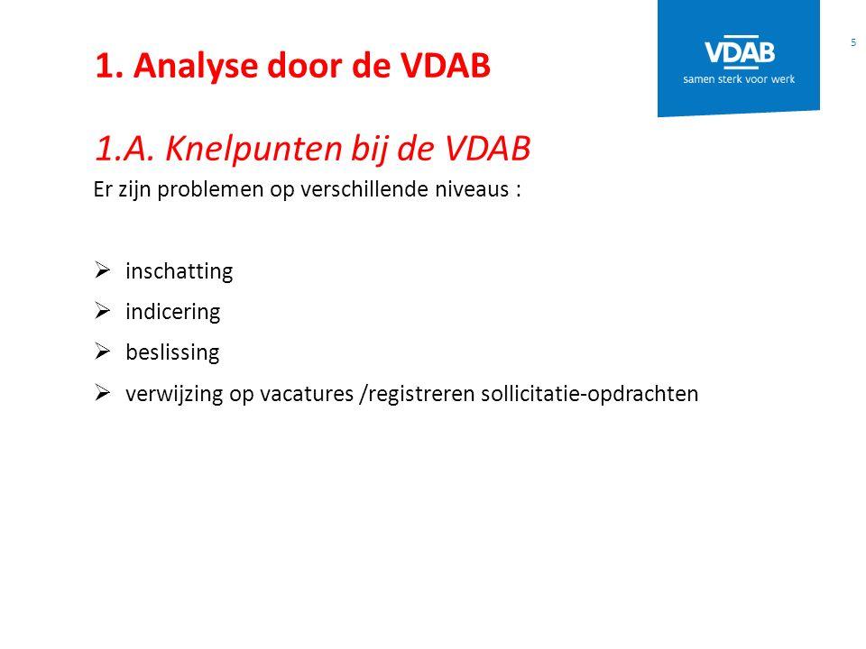 1.Analyse door de VDAB 1.A.
