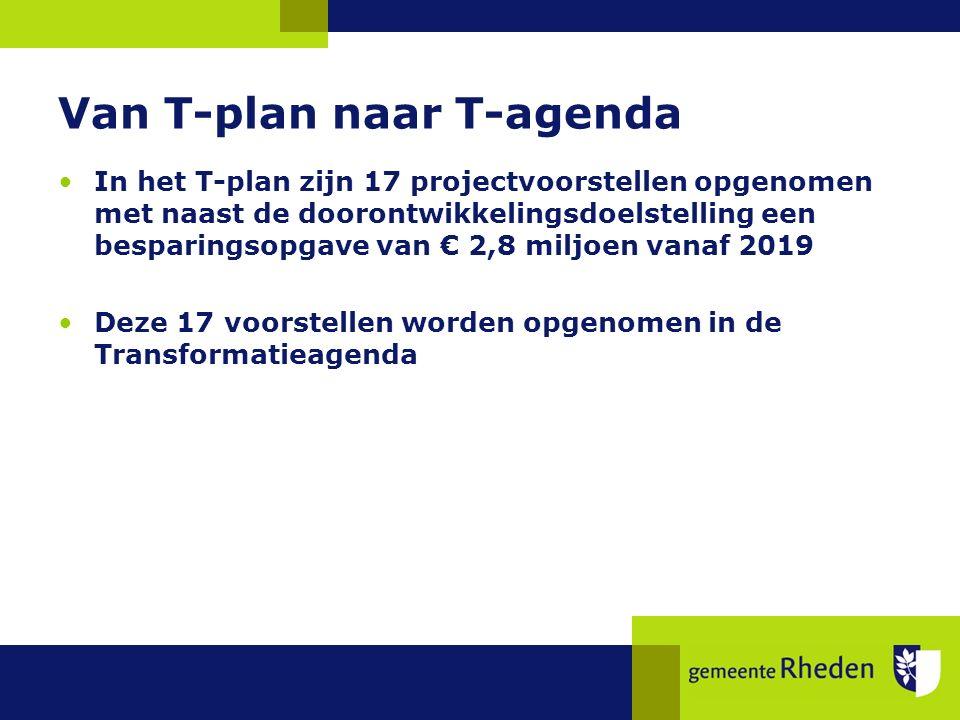 Van T-plan naar T-agenda In het T-plan zijn 17 projectvoorstellen opgenomen met naast de doorontwikkelingsdoelstelling een besparingsopgave van € 2,8 miljoen vanaf 2019 Deze 17 voorstellen worden opgenomen in de Transformatieagenda