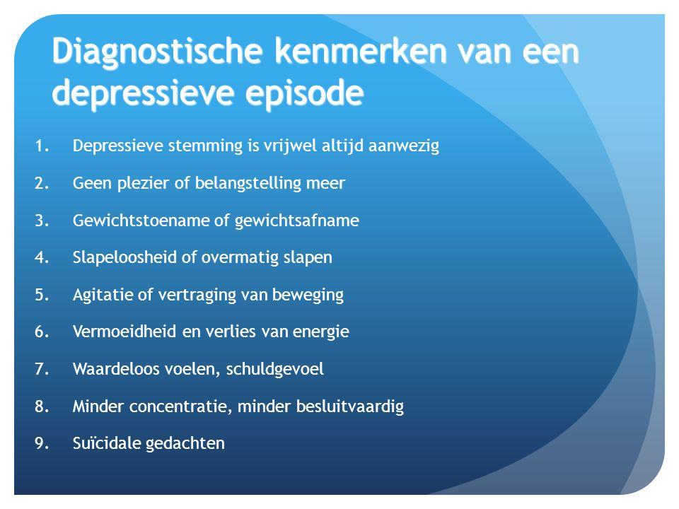 Diagnostische kenmerken van een depressieve episode 1.Depressieve stemming is vrijwel altijd aanwezig 2.Geen plezier of belangstelling meer 3.Gewichts