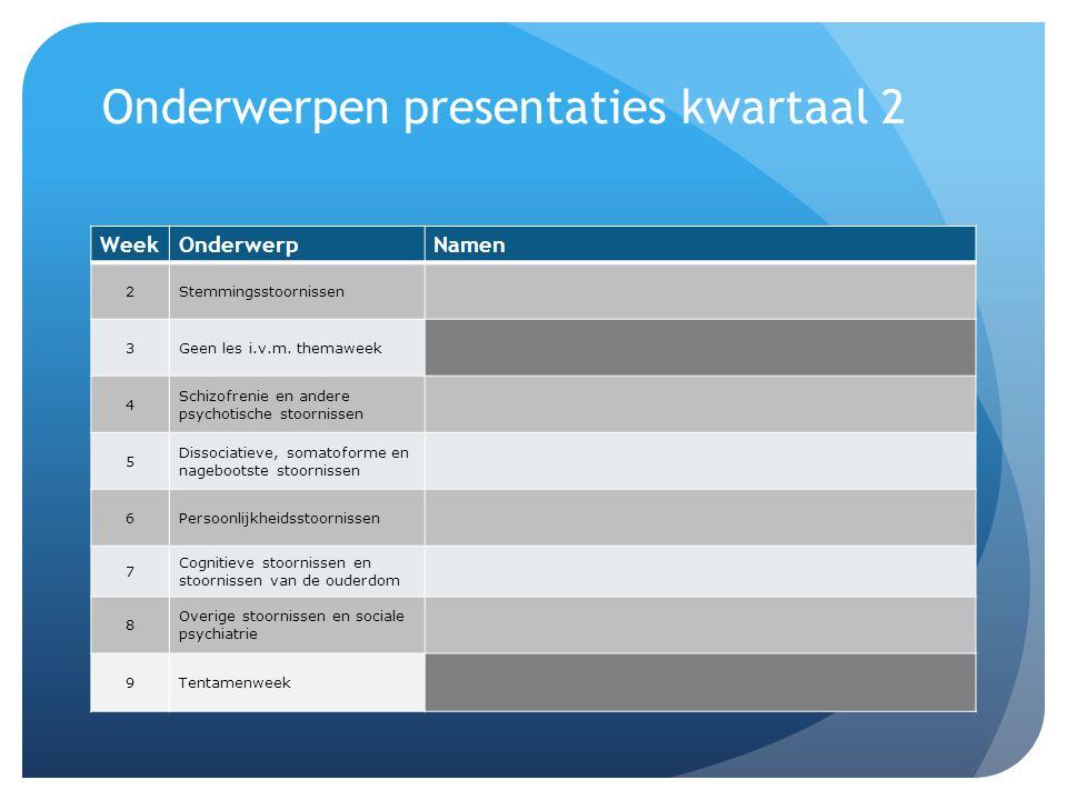 Onderwerpen presentaties kwartaal 2 WeekOnderwerpNamen 2Stemmingsstoornissen 3Geen les i.v.m. themaweek 4 Schizofrenie en andere psychotische stoornis