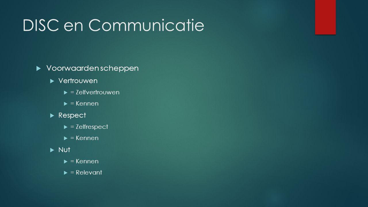 DISC en Communicatie  Voorwaarden scheppen  Vertrouwen  = Zelfvertrouwen  = Kennen  Respect  = Zelfrespect  = Kennen  Nut  = Kennen  = Relev