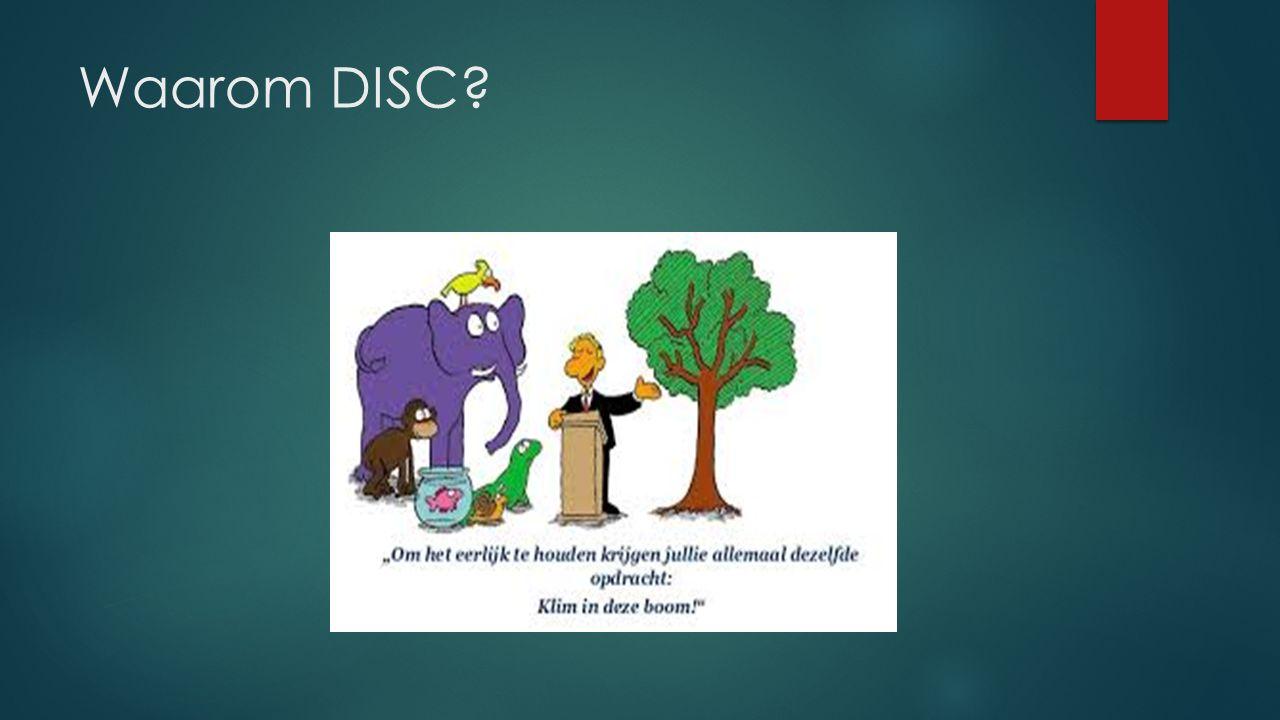 Waarom DISC?