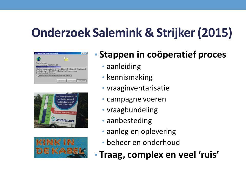 Onderzoek Salemink & Strijker (2015) Stappen in coöperatief proces aanleiding kennismaking vraaginventarisatie campagne voeren vraagbundeling aanbesteding aanleg en oplevering beheer en onderhoud Traag, complex en veel 'ruis'