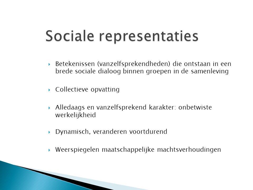  Betekenissen (vanzelfsprekendheden) die ontstaan in een brede sociale dialoog binnen groepen in de samenleving  Collectieve opvatting  Alledaags e