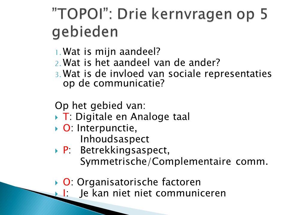 1. Wat is mijn aandeel? 2. Wat is het aandeel van de ander? 3. Wat is de invloed van sociale representaties op de communicatie? Op het gebied van:  T