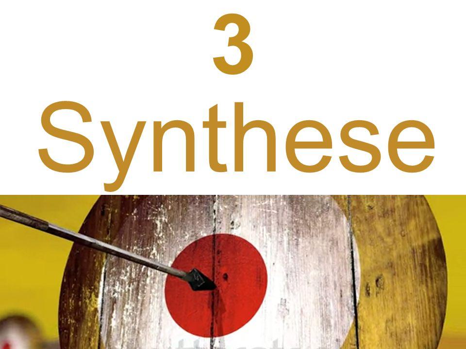  L'adulte apprend en s'appuyant sur des réalités concrètes 3 Synthese