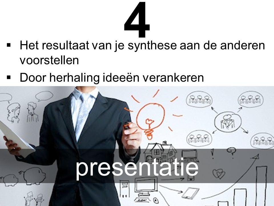 4  Het resultaat van je synthese aan de anderen voorstellen  Door herhaling ideeën verankeren presentatie