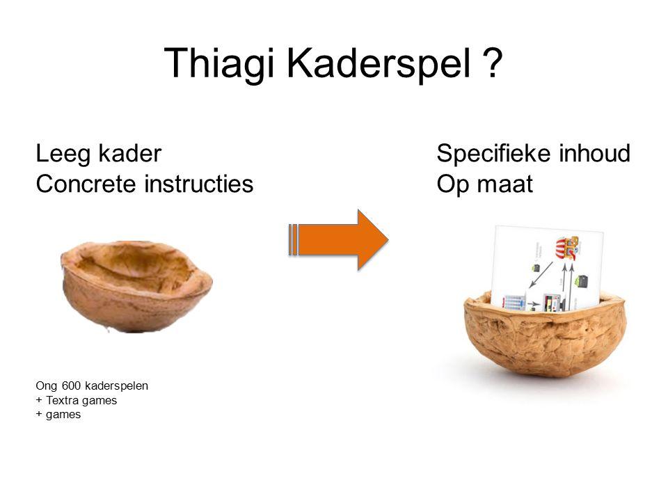Thiagi Kaderspel .