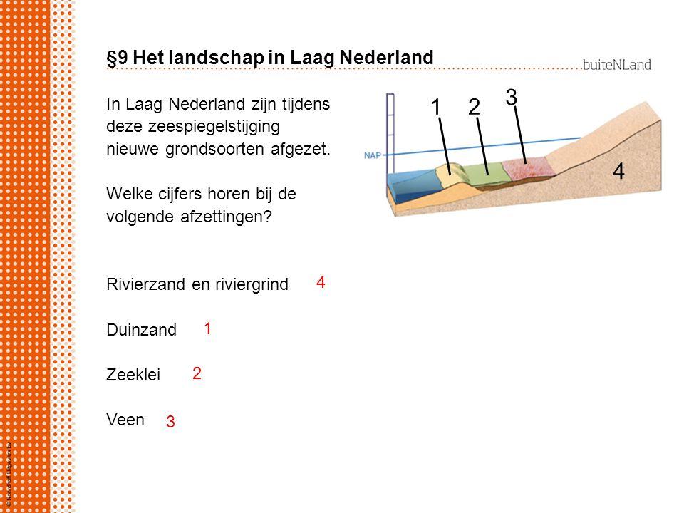 §9 Het landschap in Laag Nederland In Laag Nederland zijn tijdens deze zeespiegelstijging nieuwe grondsoorten afgezet. Welke cijfers horen bij de volg