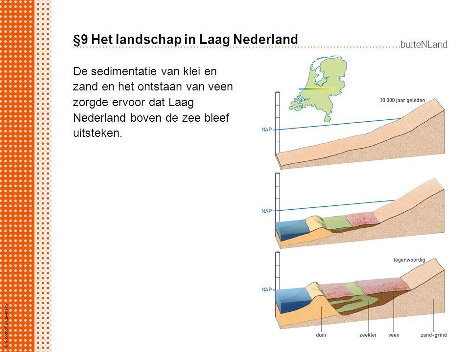 §9 Het landschap in Laag Nederland De sedimentatie van klei en zand en het ontstaan van veen zorgde ervoor dat Laag Nederland boven de zee bleef uitst