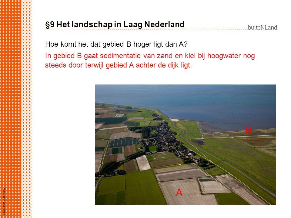 §9 Het landschap in Laag Nederland In gebied B gaat sedimentatie van zand en klei bij hoogwater nog steeds door terwijl gebied A achter de dijk ligt.