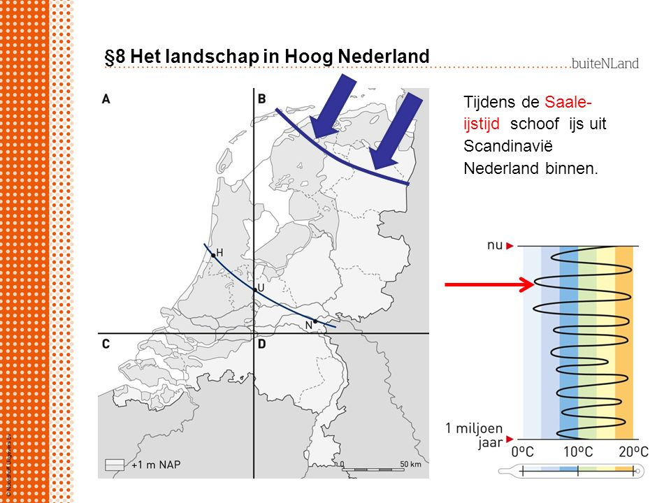 §8 Het landschap in Hoog Nederland Tijdens de Saale- ijstijd schoof ijs uit Scandinavië Nederland binnen.