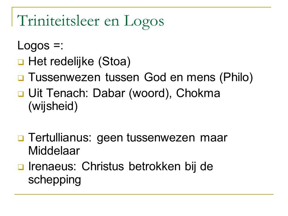 Triniteitsleer en Logos Logos =:  Het redelijke (Stoa)  Tussenwezen tussen God en mens (Philo)  Uit Tenach: Dabar (woord), Chokma (wijsheid)  Tert