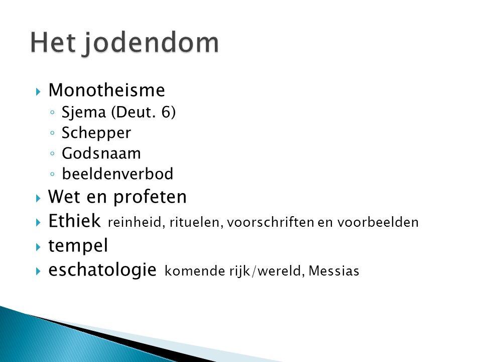  Monotheisme ◦ Sjema (Deut.