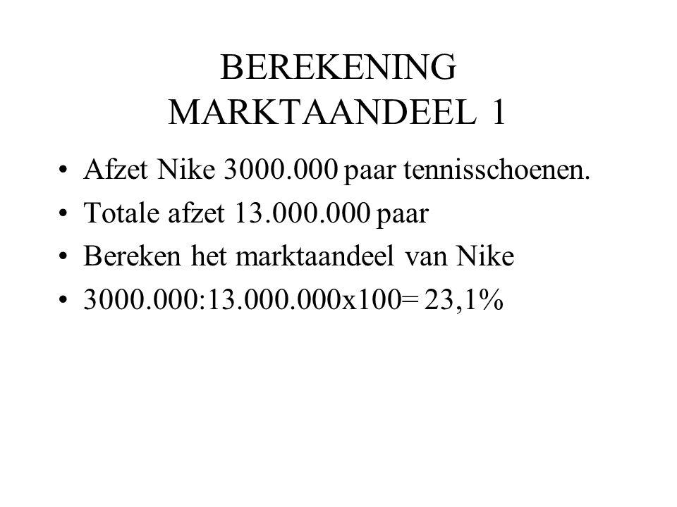 BEREKENING MARKTAANDEEL 1 Afzet Nike 3000.000 paar tennisschoenen. Totale afzet 13.000.000 paar Bereken het marktaandeel van Nike 3000.000:13.000.000x