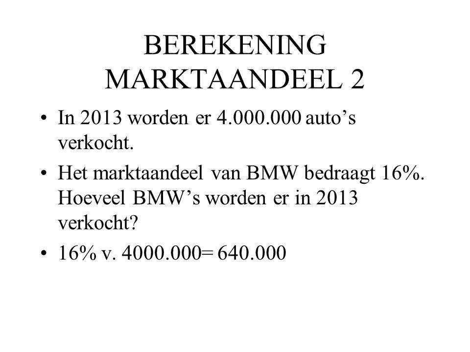 BEREKENING MARKTAANDEEL 2 In 2013 worden er 4.000.000 auto's verkocht. Het marktaandeel van BMW bedraagt 16%. Hoeveel BMW's worden er in 2013 verkocht