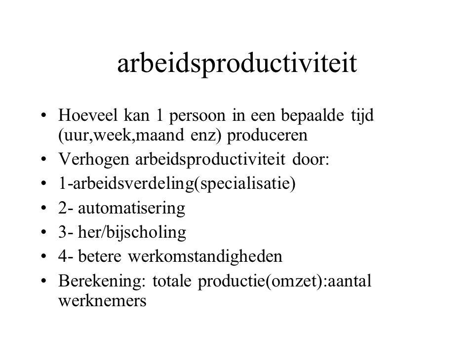 arbeidsproductiviteit Hoeveel kan 1 persoon in een bepaalde tijd (uur,week,maand enz) produceren Verhogen arbeidsproductiviteit door: 1-arbeidsverdeli