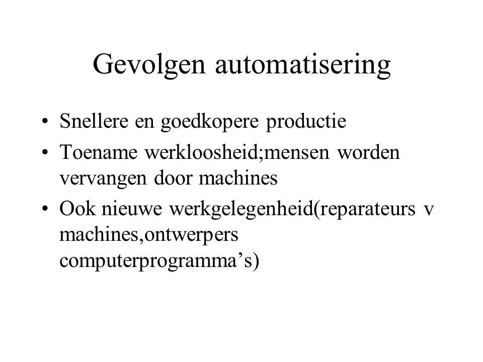 Gevolgen automatisering Snellere en goedkopere productie Toename werkloosheid;mensen worden vervangen door machines Ook nieuwe werkgelegenheid(reparat