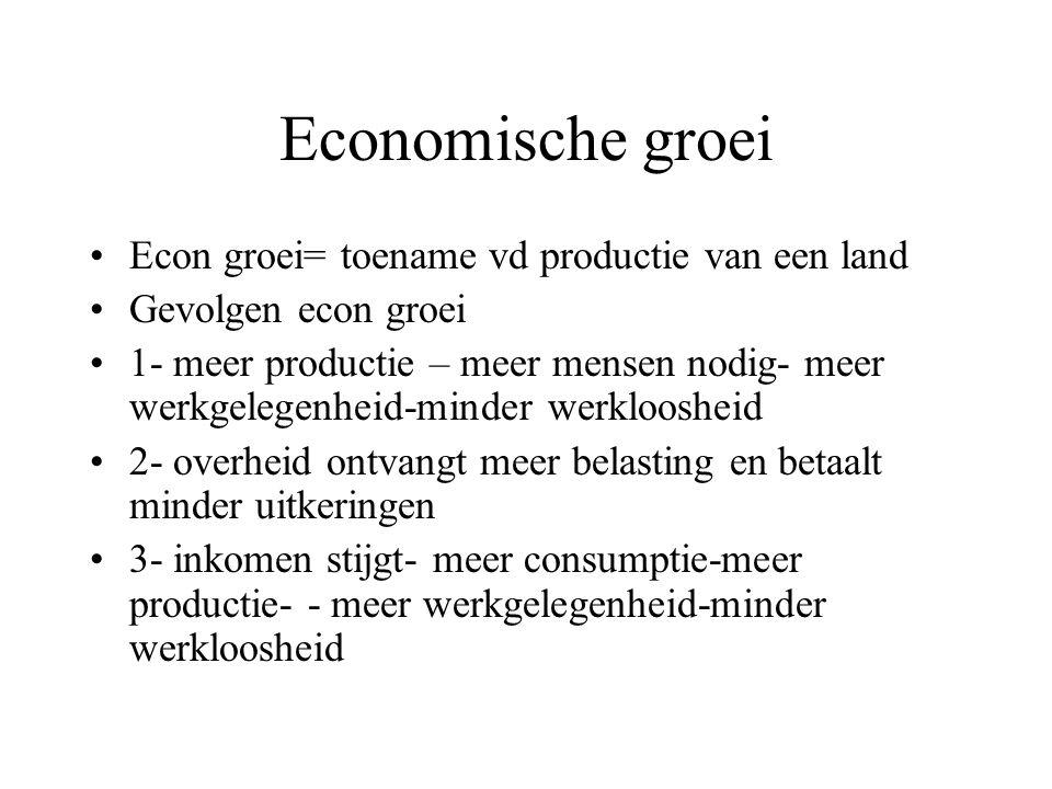 Economische groei Econ groei= toename vd productie van een land Gevolgen econ groei 1- meer productie – meer mensen nodig- meer werkgelegenheid-minder werkloosheid 2- overheid ontvangt meer belasting en betaalt minder uitkeringen 3- inkomen stijgt- meer consumptie-meer productie- - meer werkgelegenheid-minder werkloosheid